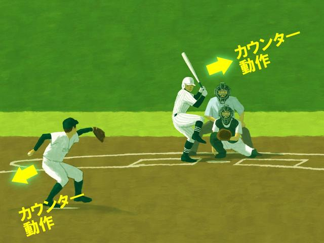 画像: 投げるときも打つ時もカウンター動作