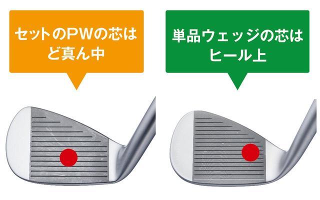 画像: この違いをクラブ設計家の松吉宗之さんに聞くと、