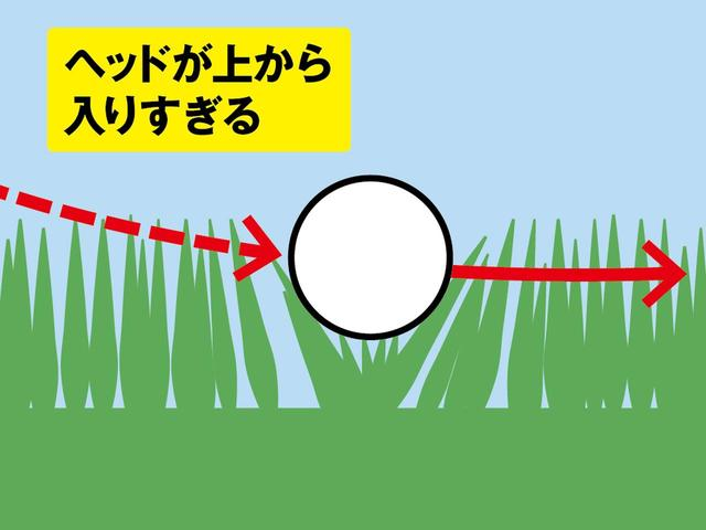 画像: ヘッドが上から入りすぎるとインパクト後に芝に食われ、最悪チョロの事態に