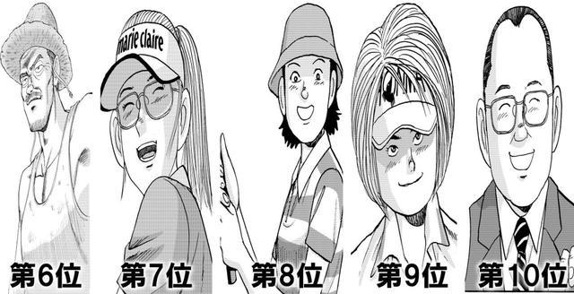画像2: キャラクターベスト10