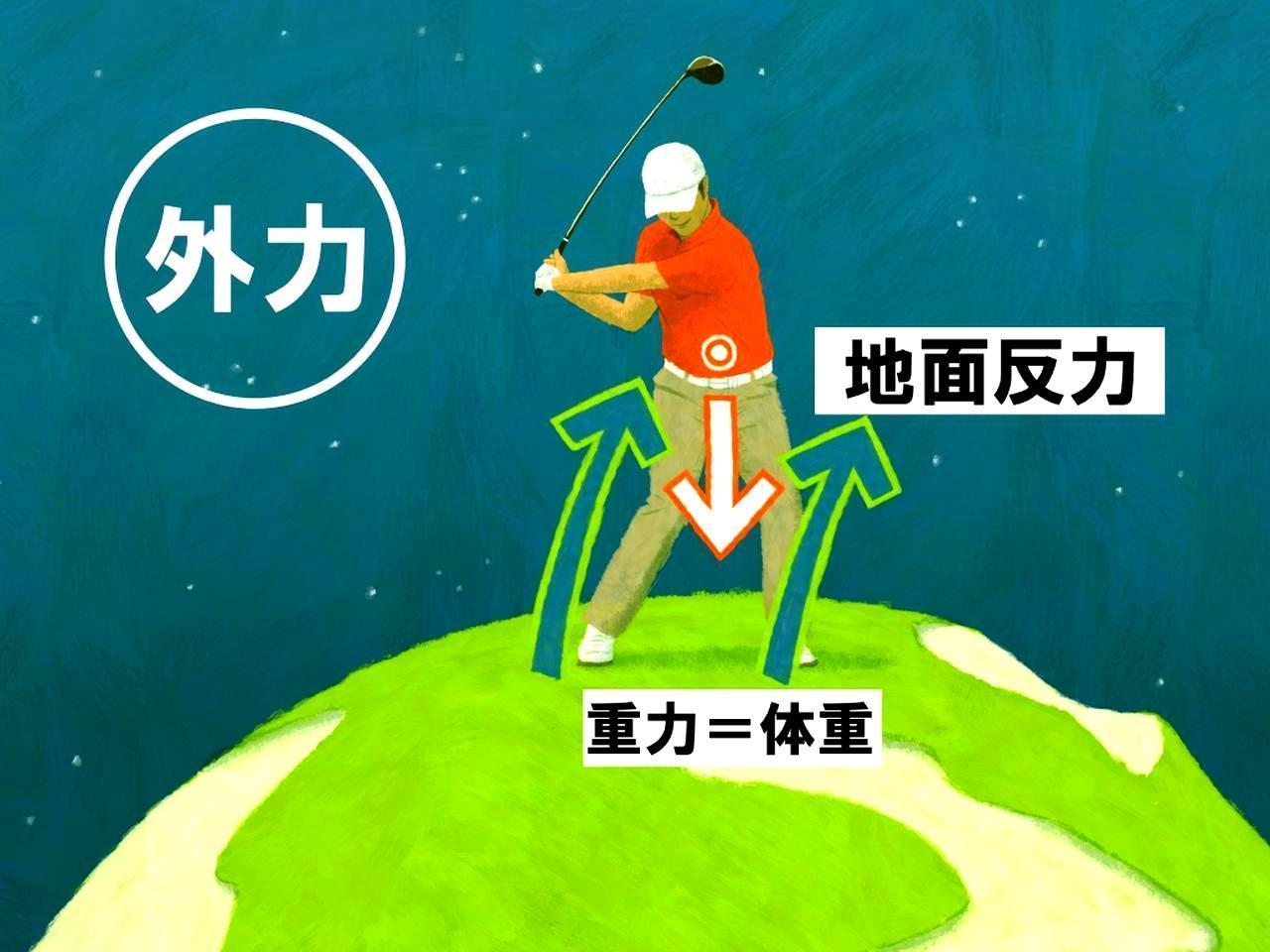 画像: 【宮崎・合宿】吉田洋一郎プロが反力打法マスター合宿を開催 。2019レッスン オブ ザ イヤー受賞 フェニックスシーガイア 3日間 3プレー(添乗員同行/一人予約可能) - ゴルフへ行こうWEB by ゴルフダイジェスト