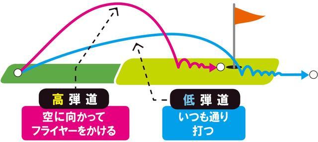 画像: 【CHECK!】「距離が計算しやすい!」