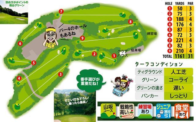 画像: 日大三島高校ゴルフ部の「虎の穴」