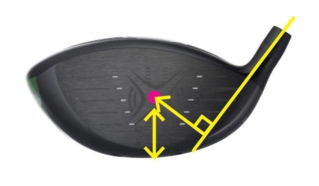 画像: 重心位置がバランスよく配置され、振り抜きやすいドライバーとしても高評価
