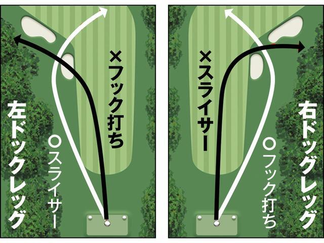 画像1: スライサーとフック打ち。ドツボにはまりやすい状況