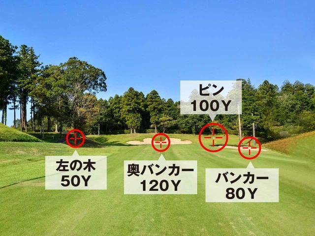 画像2: 目標物までの正確な距離がわかる レーザー式