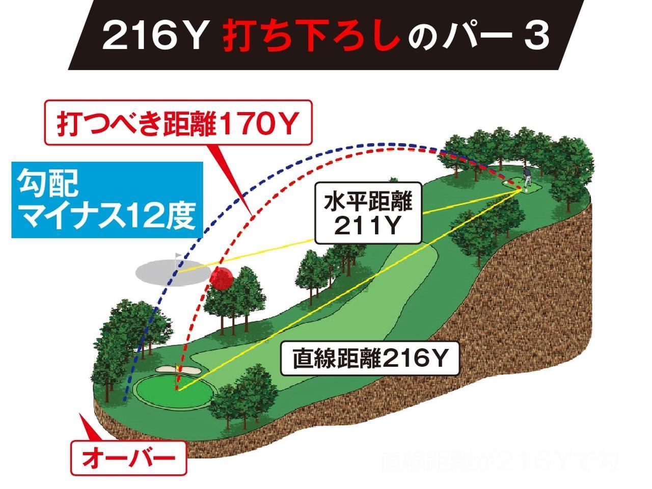 画像4: 目標物までの正確な距離がわかる レーザー式