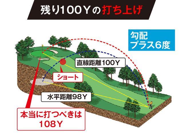 画像3: 目標物までの正確な距離がわかる レーザー式