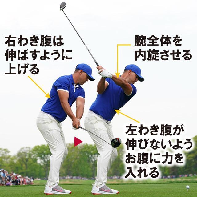 画像1: 左の「側屈」がタテ回転のカギ