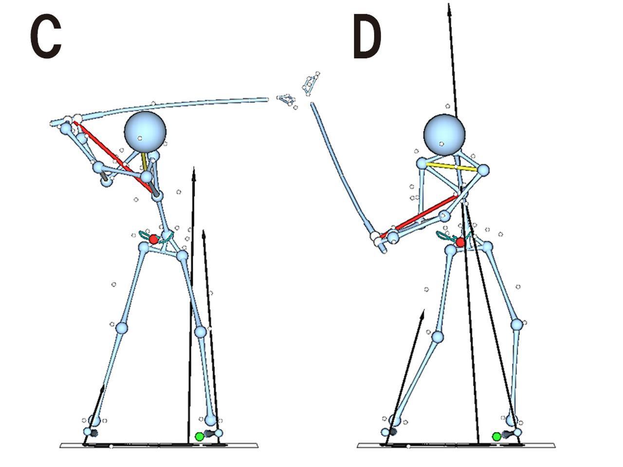 画像2: 【通勤GD】Dr.クォンの反力打法 Vol.35 パワーを倍増するよりもモーメントアームを2倍に! ゴルフダイジェストWEB