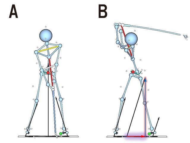 画像1: 【通勤GD】Dr.クォンの反力打法 Vol.35 パワーを倍増するよりもモーメントアームを2倍に! ゴルフダイジェストWEB