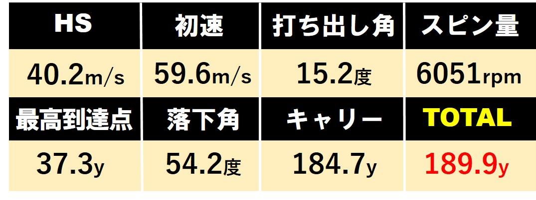 画像2: インプレスUD+2(ヤマハ)
