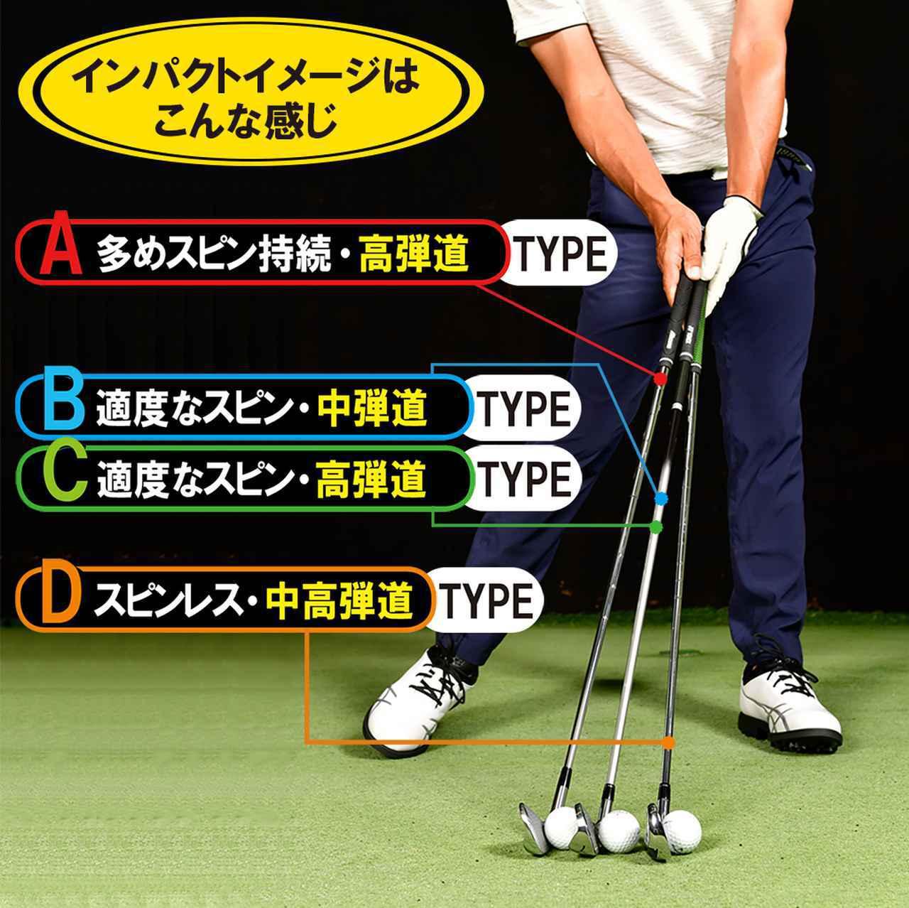 画像1: 同じ7番でも打ち方のアレンジが必要 インパクトポイントを意識して、クラブの性能を生かそう