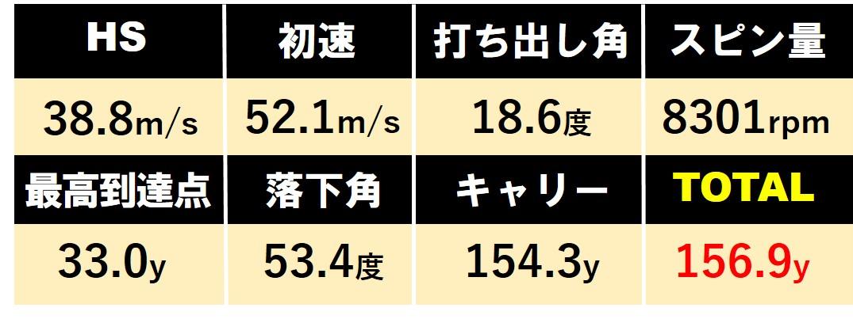 画像2: 620MB(タイトリスト)