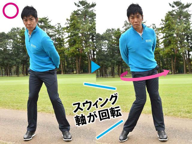 画像: 右足で強く地面を踏んで高速回転する