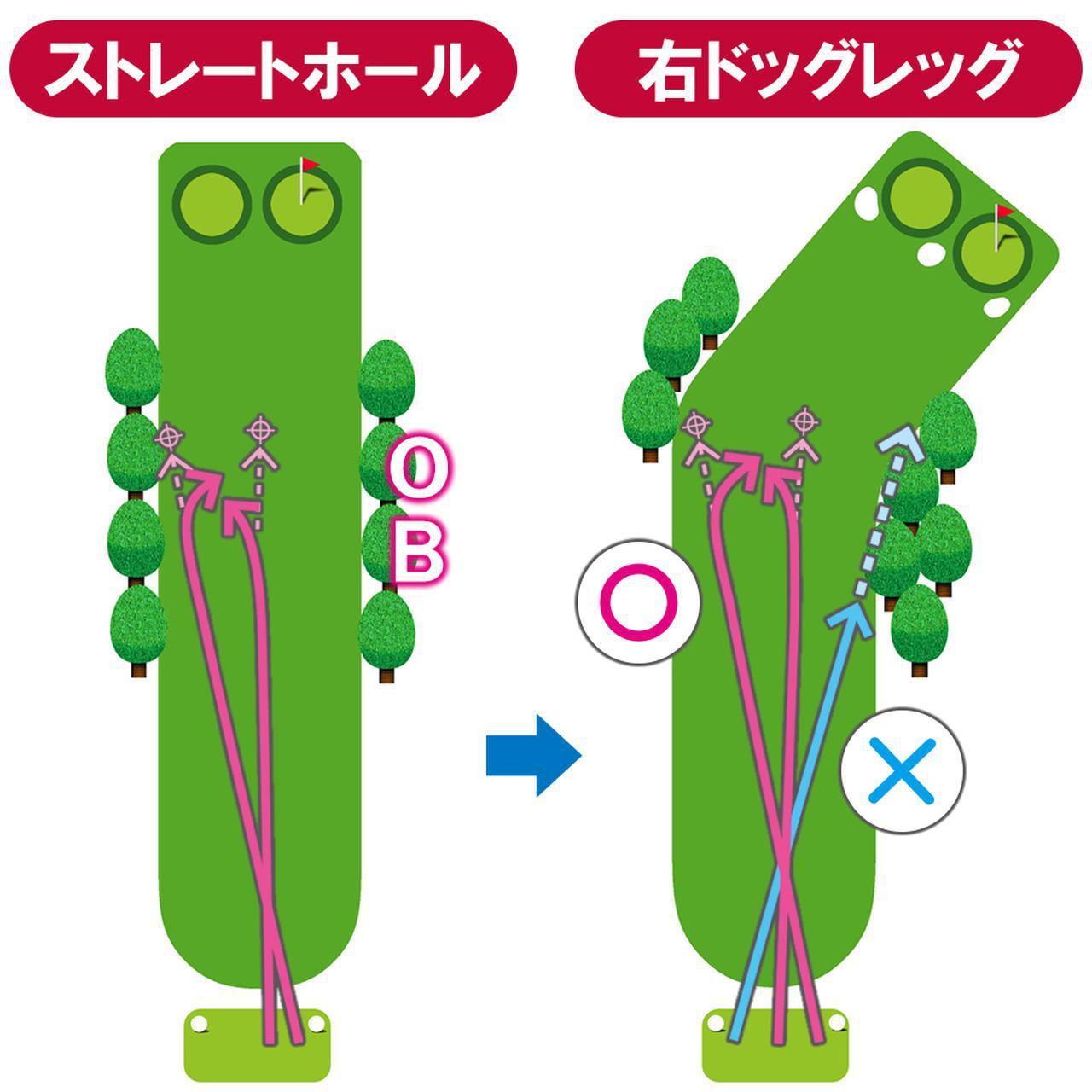 画像1: 【考え方】ホール形状を真上から確認