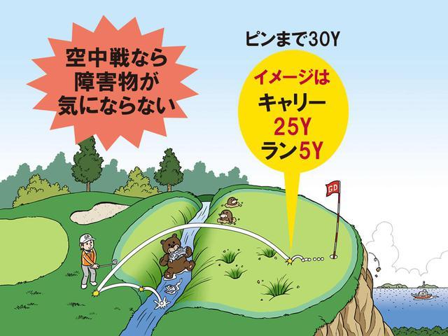 画像: 転がしは傾斜など考えることが増える …30Yを転がしで考えると、傾斜やアンジュレーションなど、考えることが多くなり、計算しにくくなる。上げるよりも距離を合わせるのが難しい