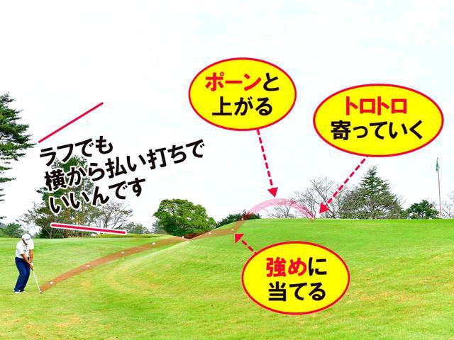 画像: 低めの強い球で壁に当てればポーンと上がる