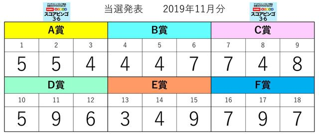 画像: 第2回【スコアビンゴ3×6 】抽選数字一覧
