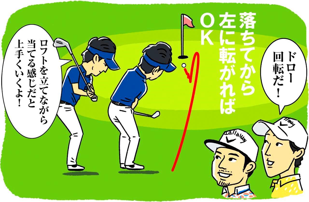 画像2: 【練習法1】 スクェアに戻し当てる