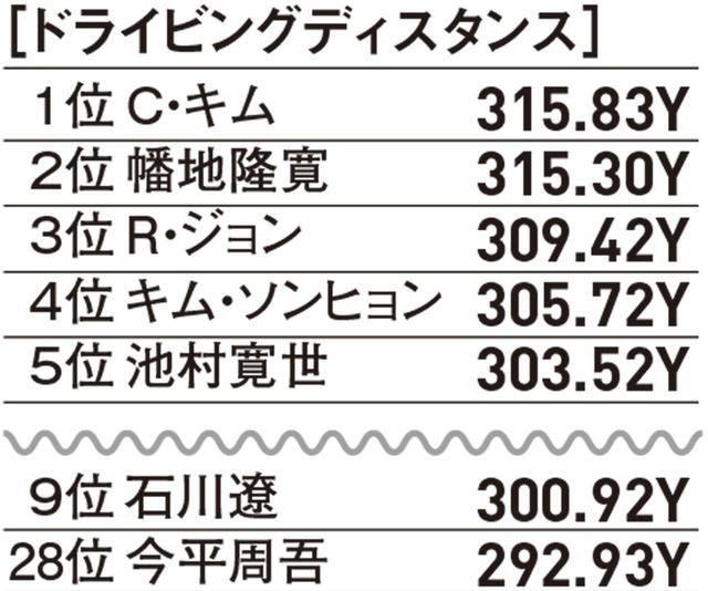 画像1: 2019部門別データ