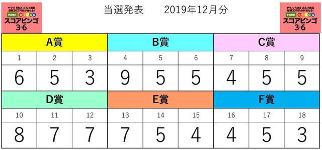 画像: 第3回【スコアビンゴ3×6】抽選数字一覧