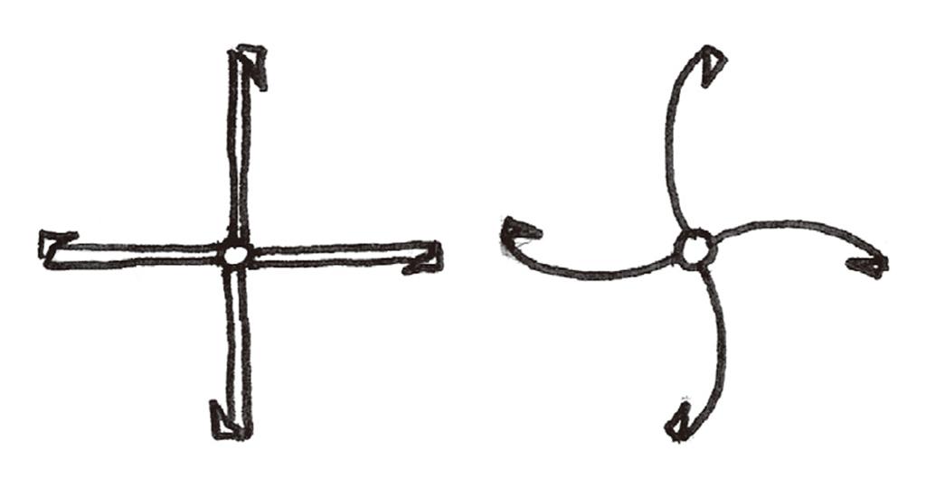 画像: 「クラブで作った風車。右のほうが抵抗を減らしスムーズな回転ができる。クラブも同じで、刀状のシャフトをイメージすると力みが生じにくい。これをイメージするだけでもスウィングは変わります」(図①)