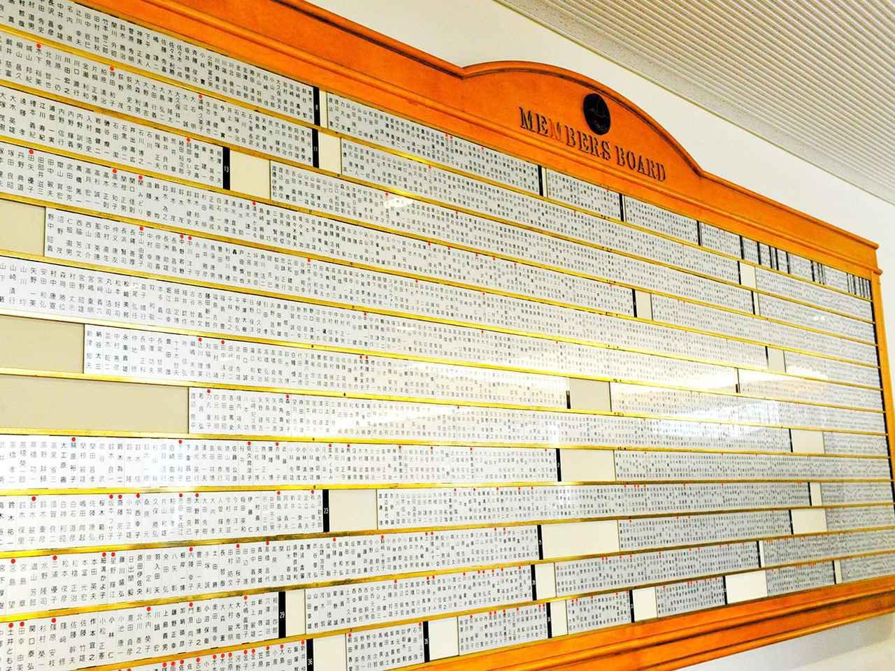 画像: 入会後、ハンディを申請して取得されれば、ハンディキャップボードに名前が載る
