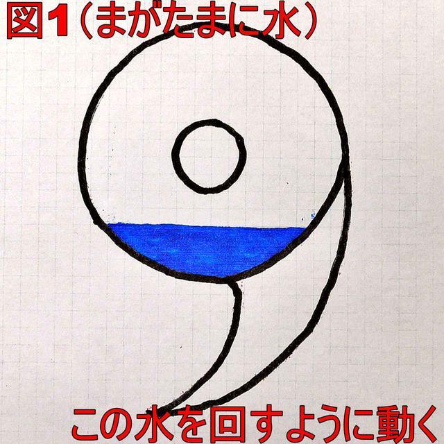 画像: 「水を回すと勾玉が回る。水の螺旋パワーを使うことになるんです」
