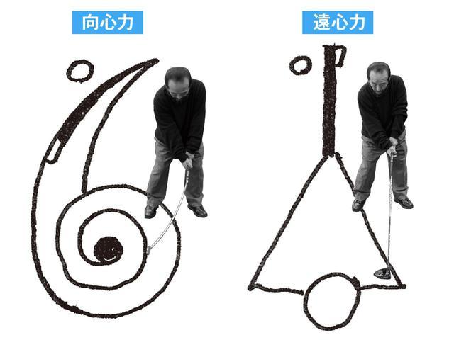 画像: 「外に向かう『遠心力』より、内に向かう『向心力』を使うほうが回転運動が安定します」(絵も先生)