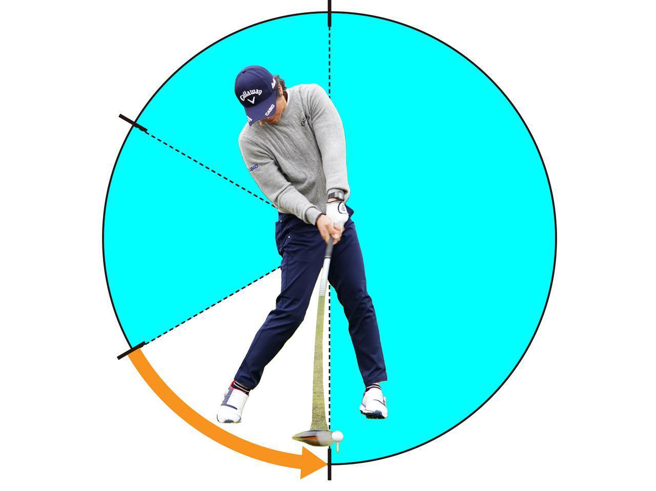 画像: トップからインパクトまでの後半 1/3を重視したキャロウェイはハイバック形状