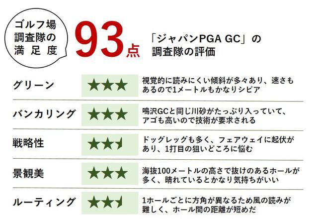 画像: ジャパンPGAゴルフクラブの メンバーは東京と神奈川在住が80%