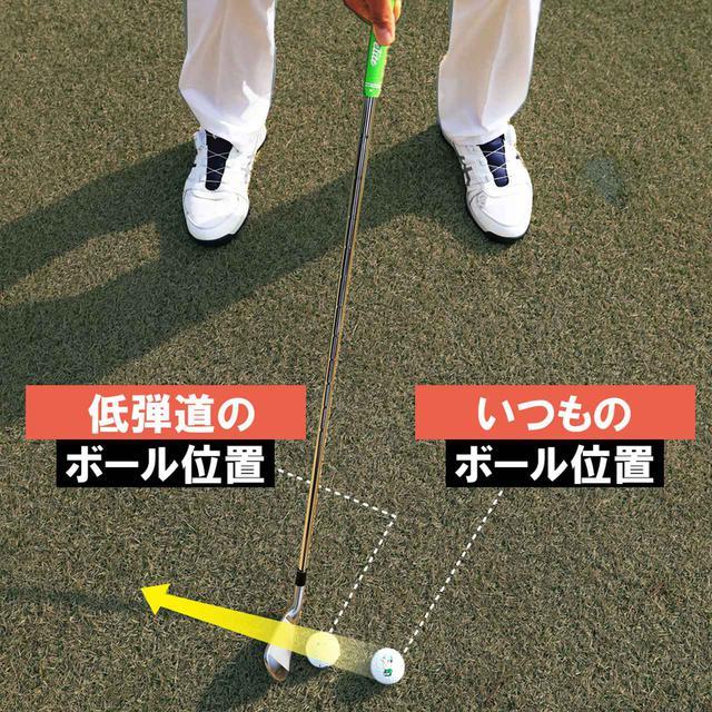 画像1: 【ポイント①】 ヘッドの軌道上にボールを動かす