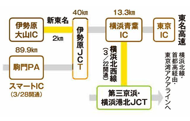 画像: 伊勢原CC (神奈川) 正会員募集 入会金32万円(税別)