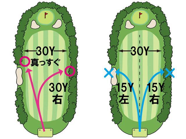 画像3: 【ティショット】真っすぐ打とうとするからミスがなくならない! ゴルフは曲げるが勝ち!