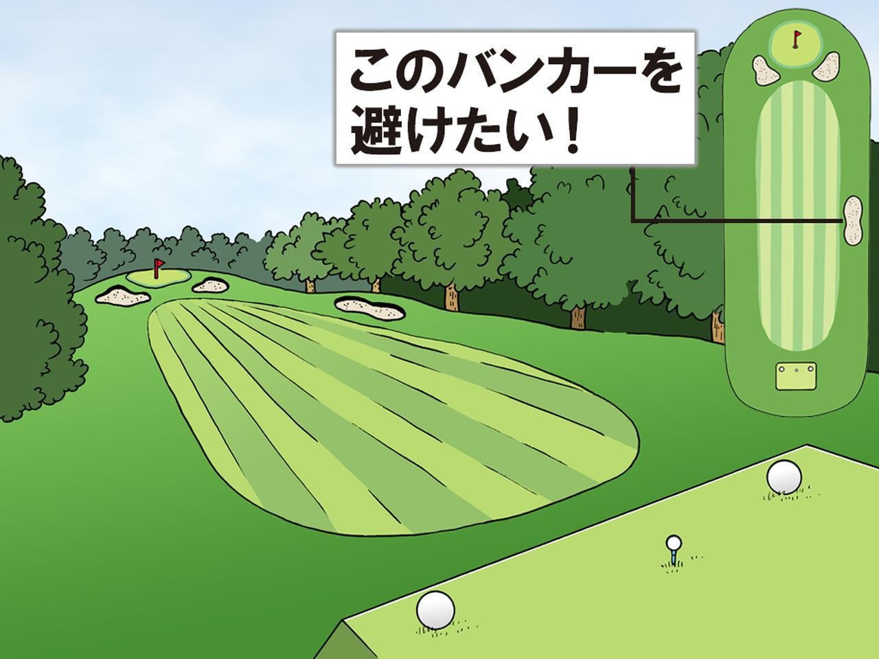 画像1: コースに2つの フェンスをイメージする