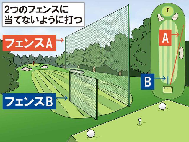 画像2: コースに2つの フェンスをイメージする