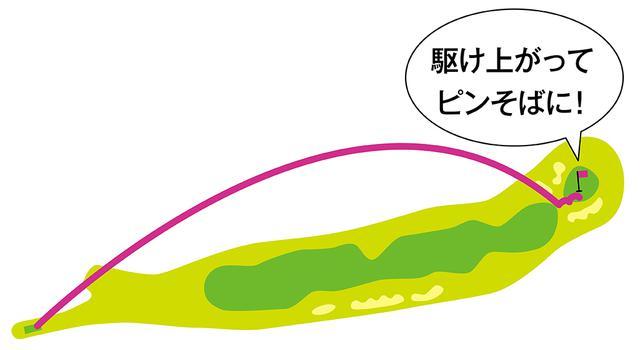 画像: 12番/ 406㍎/パー4