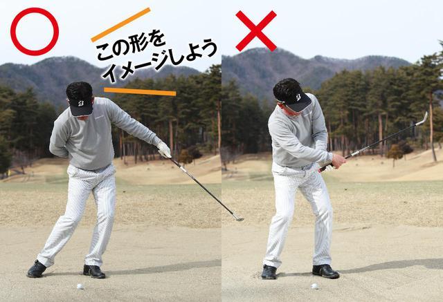 画像2: 左右の腕のポイント