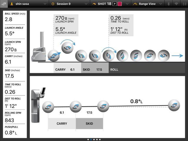 画像: パッティングの計測結果画面