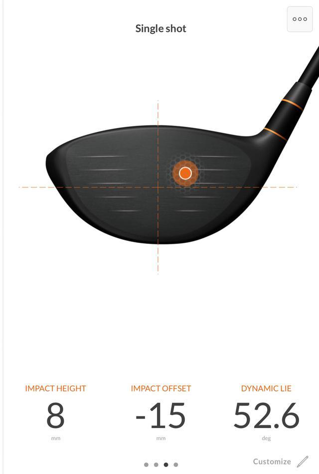 画像3: 【弾道計測器】スウィングの可視化がゴルフ上達の近道? トラックマンから個人で使える手頃なモデルまで、その性能を総チェック!