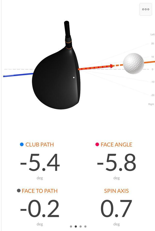 画像2: 【弾道計測器】スウィングの可視化がゴルフ上達の近道? トラックマンから個人で使える手頃なモデルまで、その性能を総チェック!