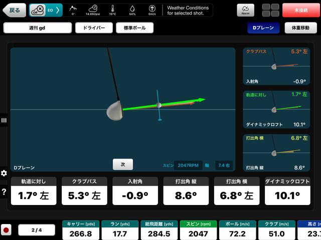 画像4: 【弾道計測器】スウィングの可視化がゴルフ上達の近道? トラックマンから個人で使える手頃なモデルまで、その性能を総チェック!