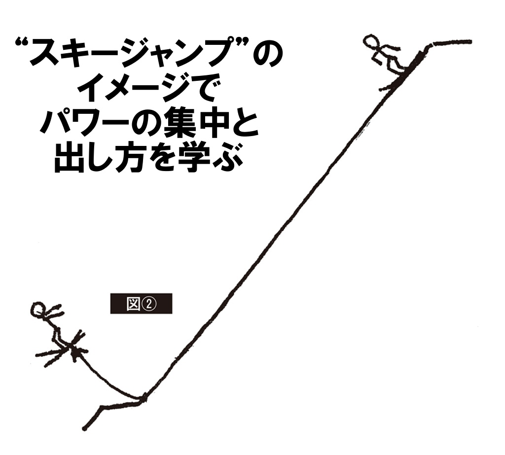 画像: 「じっとしゃがんでいる姿勢からは力感は伝わってこないが、坂の最下点の寸前に来たとき、股関節やひざや足首などで地面の反力を使ってジャンプ。同じイメージでスウィングでもスーッと静かにテークバックし、トップからの切り返しでもまだ力まず、インパクトの寸前で全パワーを解き放つ」