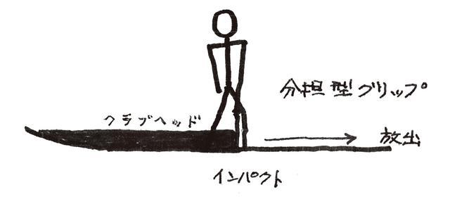 画像: 「せき止めを外すと水が勢いよく真っすぐ飛び出る。この現象をスウィングに取り入れる」