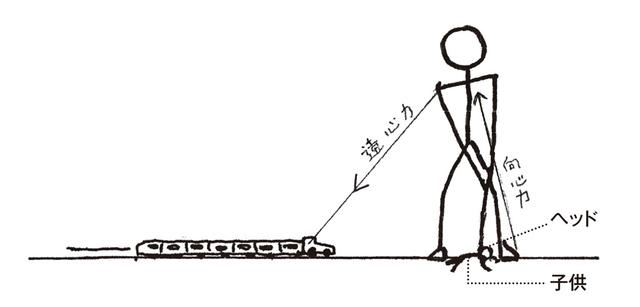 画像: 「左サイドで引き上げられれば、右肩はかぶらずに、安定したストロークになります」