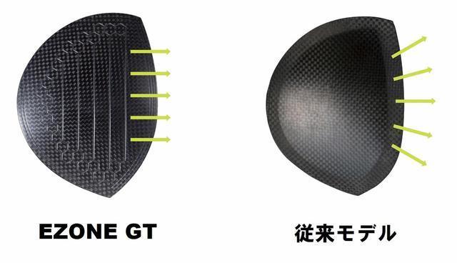 画像1: 【ドライバー研究】1発打って驚いた! 「新 EZONE GT」は怪物かッ!