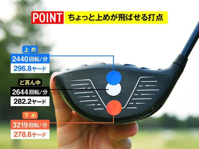 画像: 芯より上で打てると、ヘッドが上方向に回転してロフトが増えるため、打ち出しが高くなります。加えて、縦のギア効果でスピン量が抑えられます。ヘッドが鋭角に入っても上めに当たりやすいですが、スピン量が増えるのでインパクト効率は悪くなります(中井)