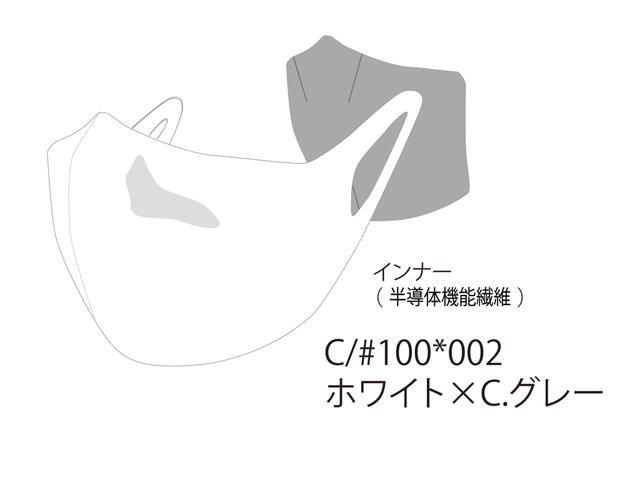 画像: 同じ効果を持つインナーマスクが付属