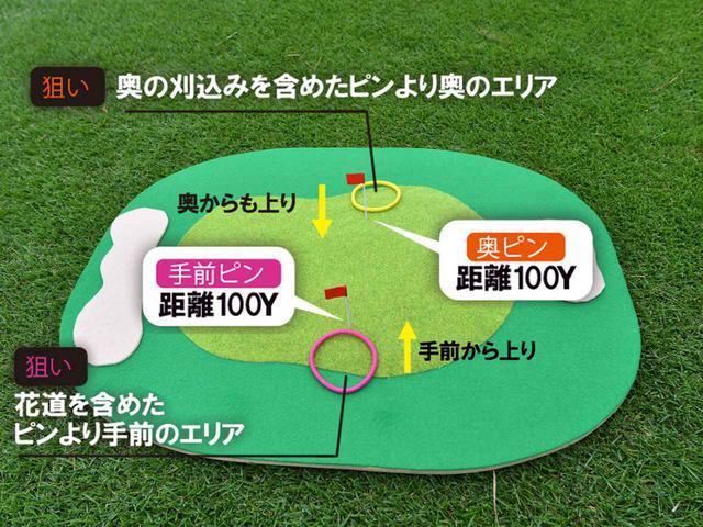 画像2: 【ショートゲーム】AWでは足りないPWではデカすぎる。ビトウィーンの距離どう打つの?